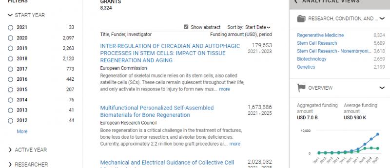 Screenshot of database showing regenerative medicine grants